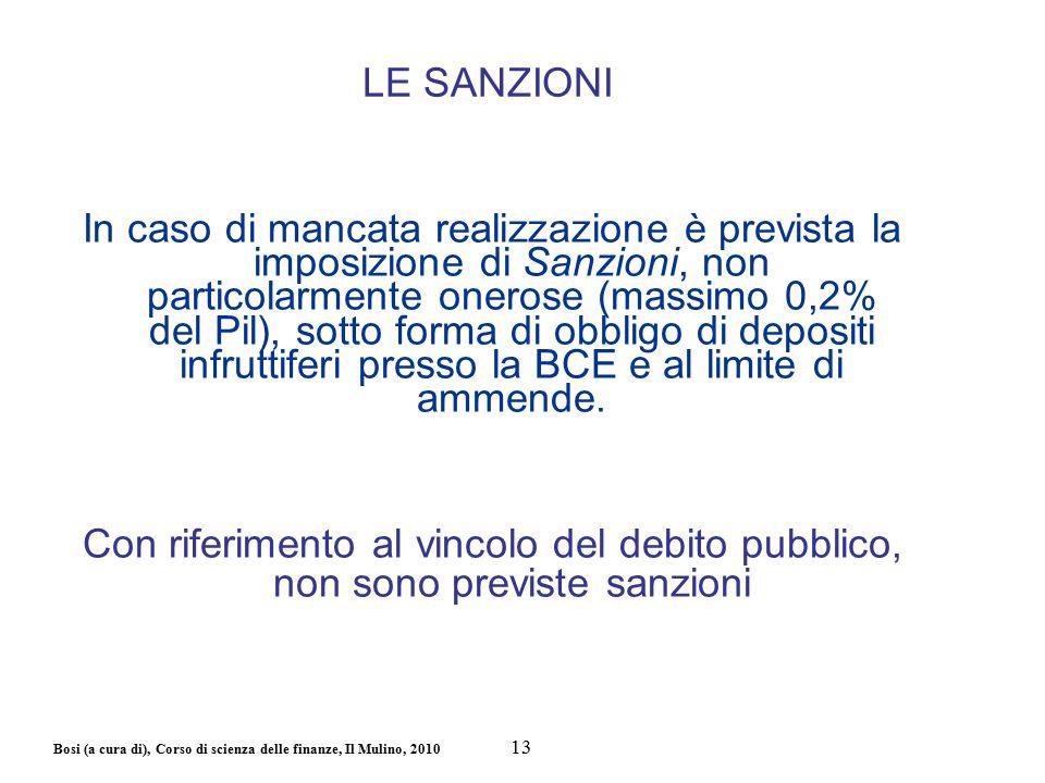 Bosi (a cura di), Corso di scienza delle finanze, Il Mulino, 2010 In caso di mancata realizzazione è prevista la imposizione di Sanzioni, non particol