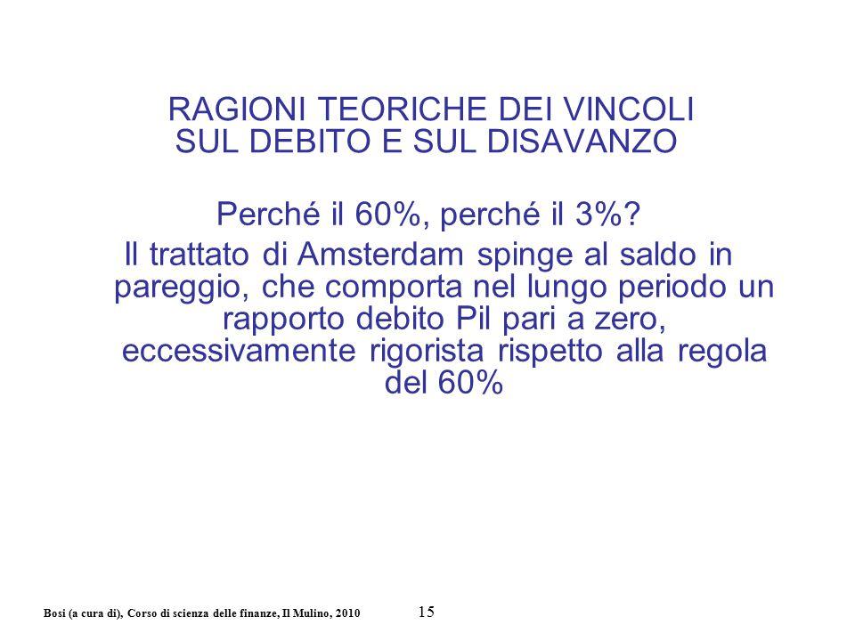 Bosi (a cura di), Corso di scienza delle finanze, Il Mulino, 2010 RAGIONI TEORICHE DEI VINCOLI SUL DEBITO E SUL DISAVANZO Perché il 60%, perché il 3%?