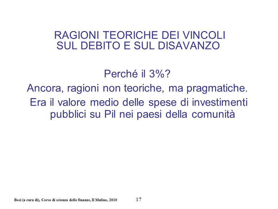Bosi (a cura di), Corso di scienza delle finanze, Il Mulino, 2010 Perché il 3%? Ancora, ragioni non teoriche, ma pragmatiche. Era il valore medio dell