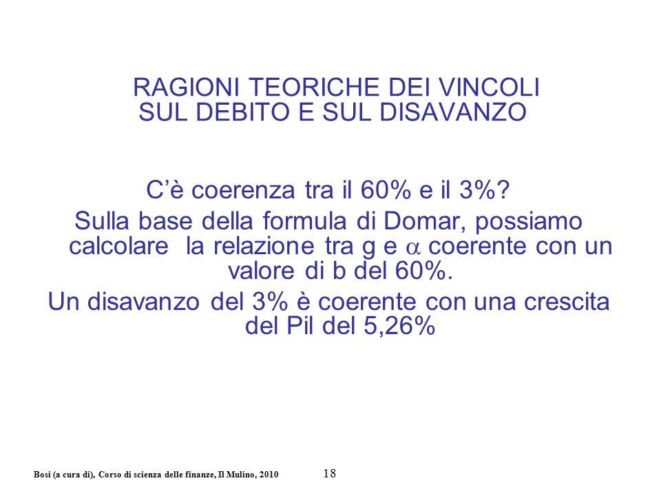 Bosi (a cura di), Corso di scienza delle finanze, Il Mulino, 2010 C'è coerenza tra il 60% e il 3%? Sulla base della formula di Domar, possiamo calcola