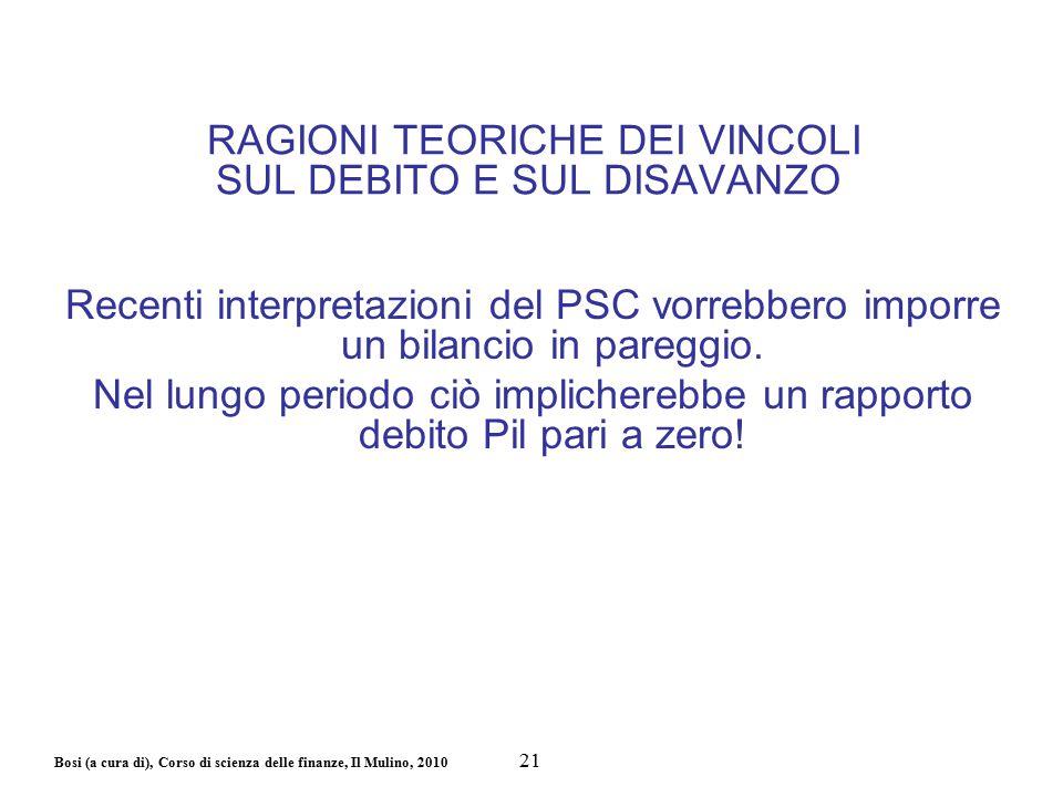 Bosi (a cura di), Corso di scienza delle finanze, Il Mulino, 2010 Recenti interpretazioni del PSC vorrebbero imporre un bilancio in pareggio. Nel lung