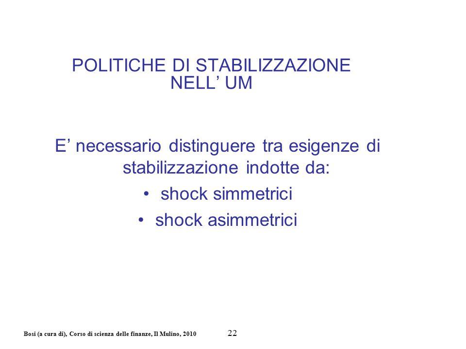 Bosi (a cura di), Corso di scienza delle finanze, Il Mulino, 2010 POLITICHE DI STABILIZZAZIONE NELL' UM E' necessario distinguere tra esigenze di stab