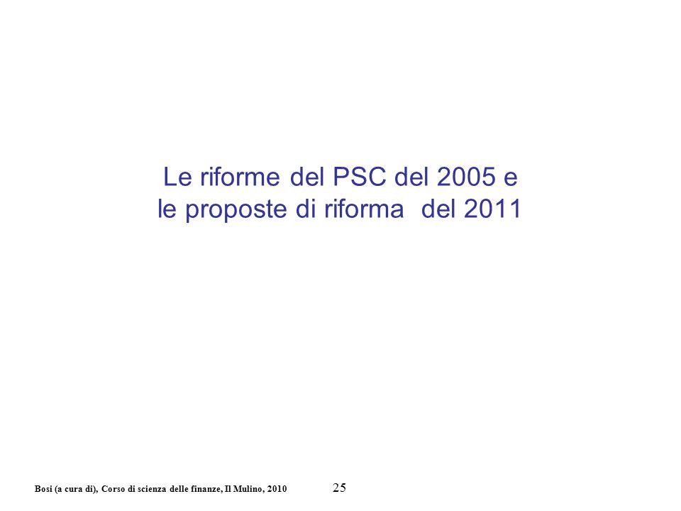 Bosi (a cura di), Corso di scienza delle finanze, Il Mulino, 2010 Le riforme del PSC del 2005 e le proposte di riforma del 2011 25