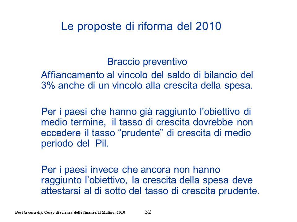 Bosi (a cura di), Corso di scienza delle finanze, Il Mulino, 2010 Braccio preventivo Affiancamento al vincolo del saldo di bilancio del 3% anche di un