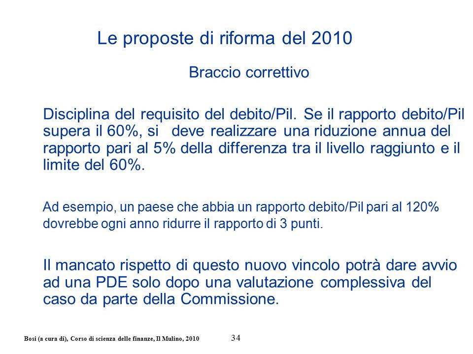 Bosi (a cura di), Corso di scienza delle finanze, Il Mulino, 2010 Braccio correttivo Disciplina del requisito del debito/Pil. Se il rapporto debito/Pi