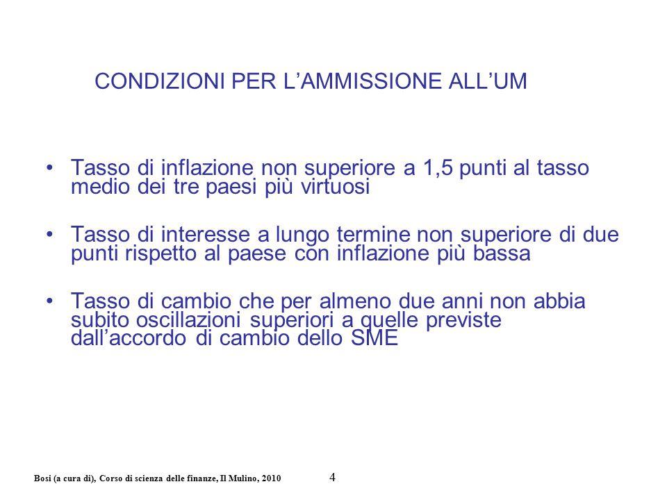 Bosi (a cura di), Corso di scienza delle finanze, Il Mulino, 2010 CONDIZIONI PER L'AMMISSIONE ALL'UM Tasso di inflazione non superiore a 1,5 punti al