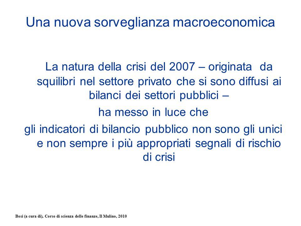 Una nuova sorveglianza macroeconomica La natura della crisi del 2007 – originata da squilibri nel settore privato che si sono diffusi ai bilanci dei s