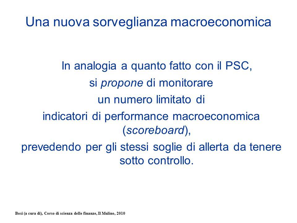 Bosi (a cura di), Corso di scienza delle finanze, Il Mulino, 2010 Una nuova sorveglianza macroeconomica In analogia a quanto fatto con il PSC, si prop