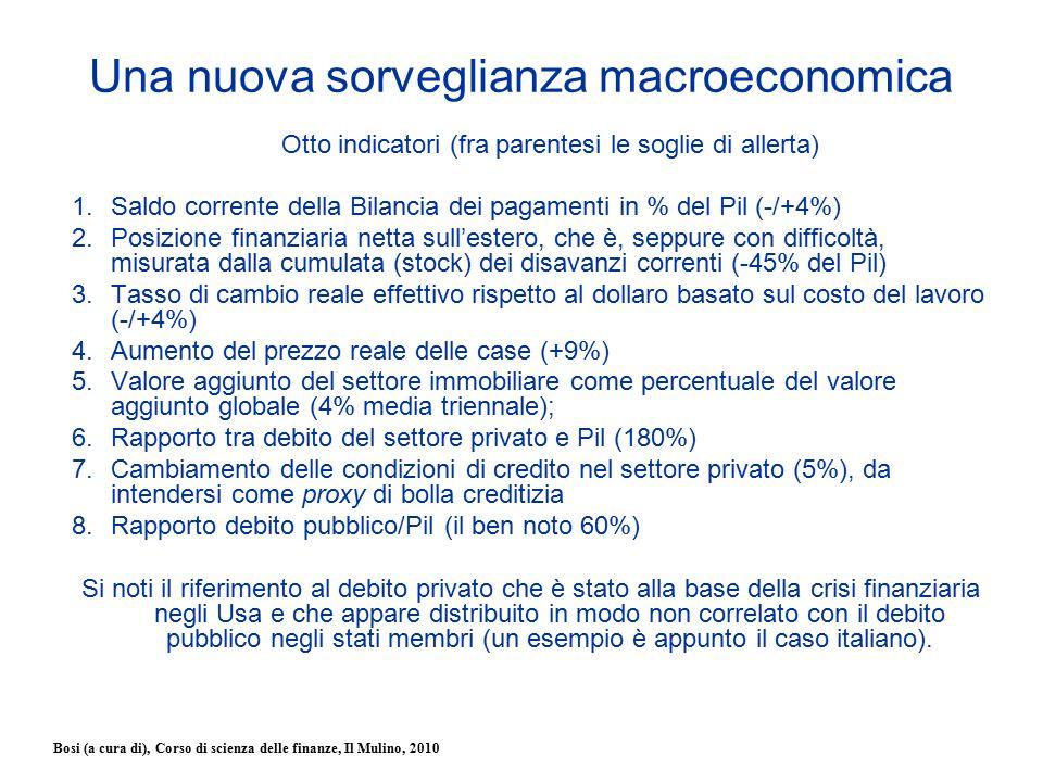 Bosi (a cura di), Corso di scienza delle finanze, Il Mulino, 2010 Una nuova sorveglianza macroeconomica Otto indicatori (fra parentesi le soglie di al