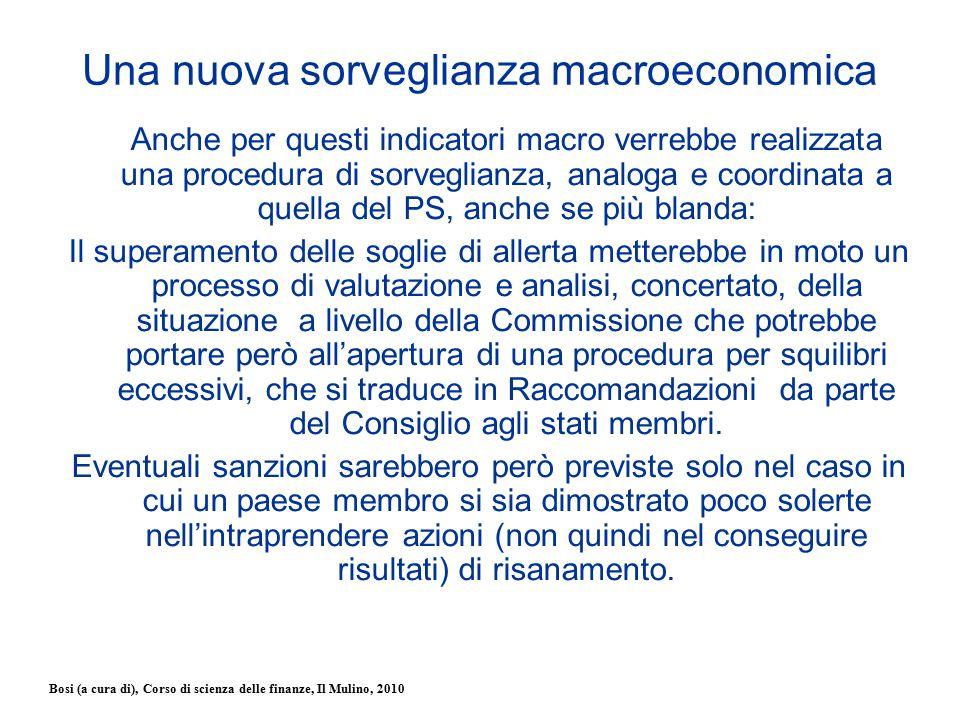 Bosi (a cura di), Corso di scienza delle finanze, Il Mulino, 2010 Una nuova sorveglianza macroeconomica Anche per questi indicatori macro verrebbe rea