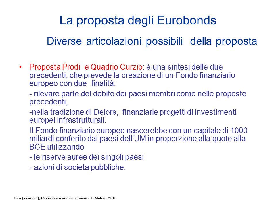 Bosi (a cura di), Corso di scienza delle finanze, Il Mulino, 2010 La proposta degli Eurobonds Diverse articolazioni possibili della proposta Proposta