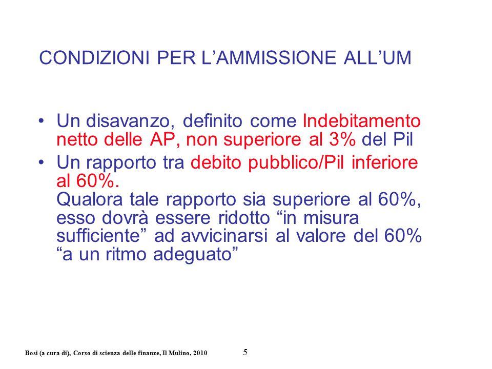 Bosi (a cura di), Corso di scienza delle finanze, Il Mulino, 2010 Un disavanzo, definito come Indebitamento netto delle AP, non superiore al 3% del Pi
