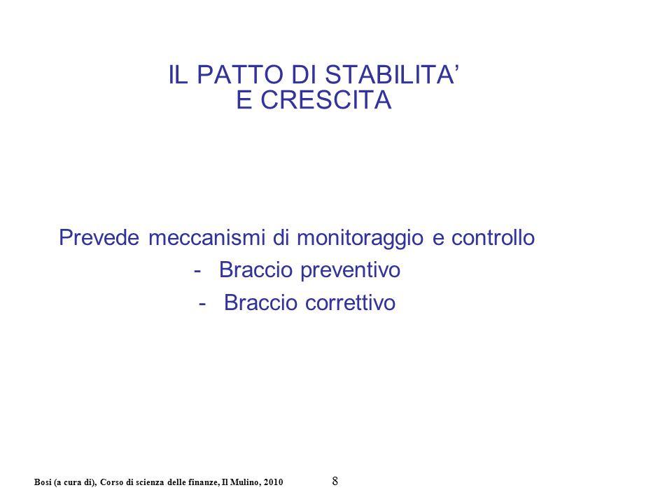 Bosi (a cura di), Corso di scienza delle finanze, Il Mulino, 2010 IL PATTO DI STABILITA' E CRESCITA Prevede meccanismi di monitoraggio e controllo -Br