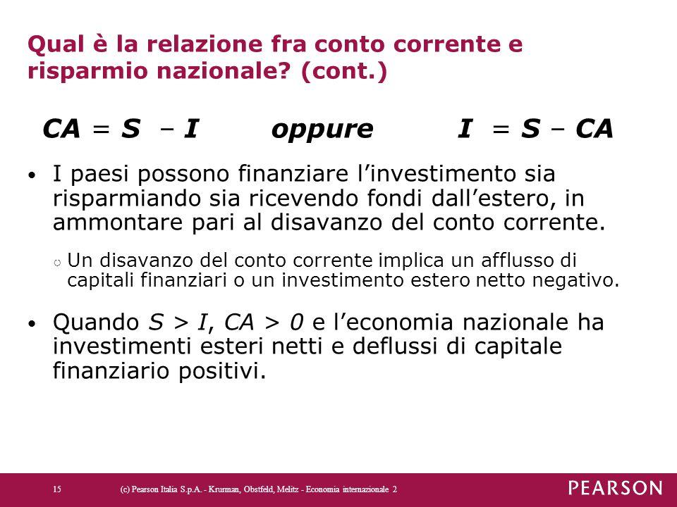 Qual è la relazione fra conto corrente e risparmio nazionale? (cont.) CA = S – I oppure I = S – CA I paesi possono finanziare l'investimento sia rispa