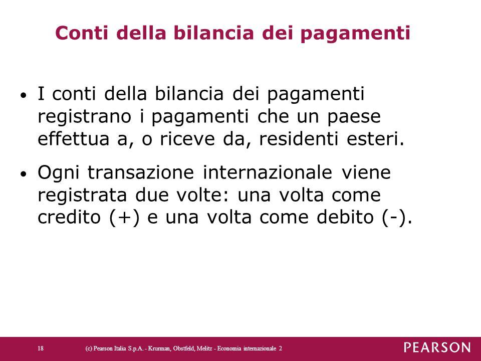 Conti della bilancia dei pagamenti I conti della bilancia dei pagamenti registrano i pagamenti che un paese effettua a, o riceve da, residenti esteri.