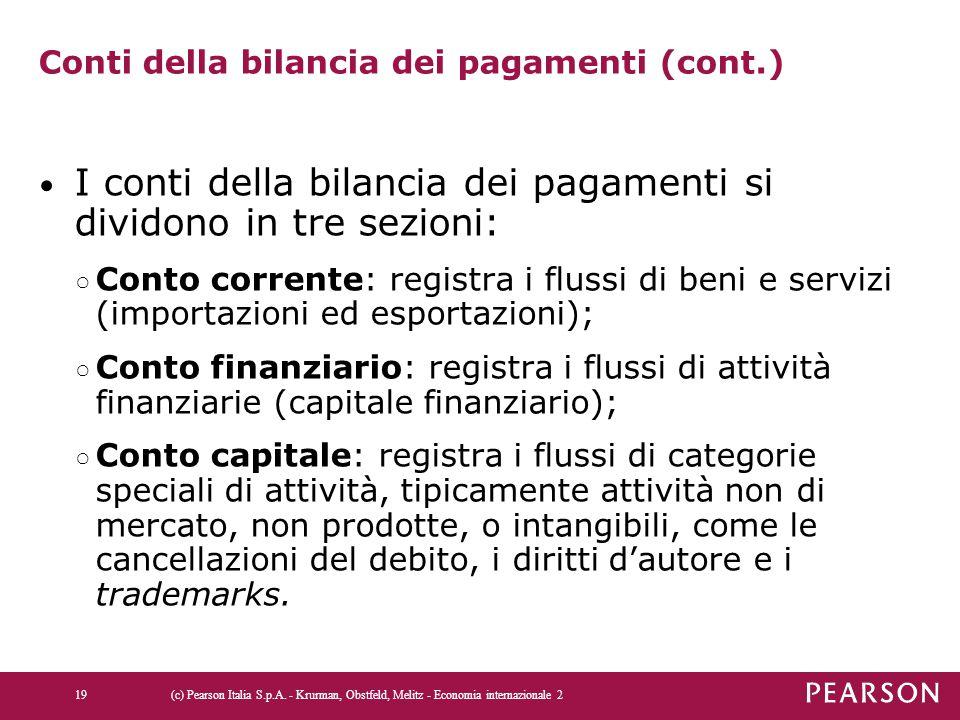 Conti della bilancia dei pagamenti (cont.) I conti della bilancia dei pagamenti si dividono in tre sezioni: ○ Conto corrente: registra i flussi di ben