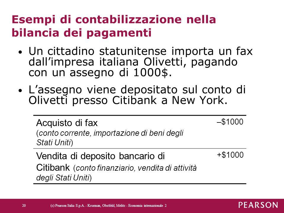 Esempi di contabilizzazione nella bilancia dei pagamenti Un cittadino statunitense importa un fax dall'impresa italiana Olivetti, pagando con un assegno di 1000$.