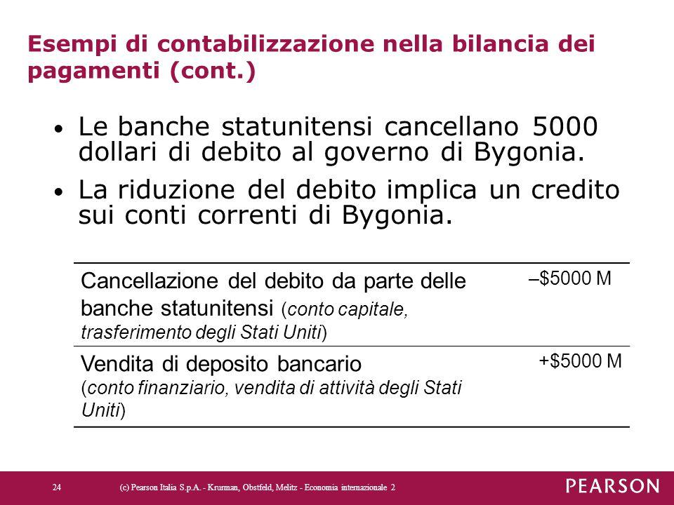 Esempi di contabilizzazione nella bilancia dei pagamenti (cont.) Le banche statunitensi cancellano 5000 dollari di debito al governo di Bygonia. La ri