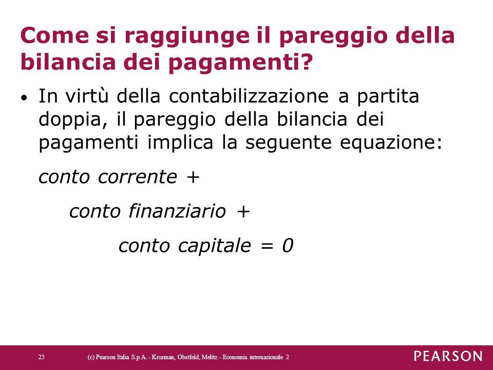 Come si raggiunge il pareggio della bilancia dei pagamenti? In virtù della contabilizzazione a partita doppia, il pareggio della bilancia dei pagament