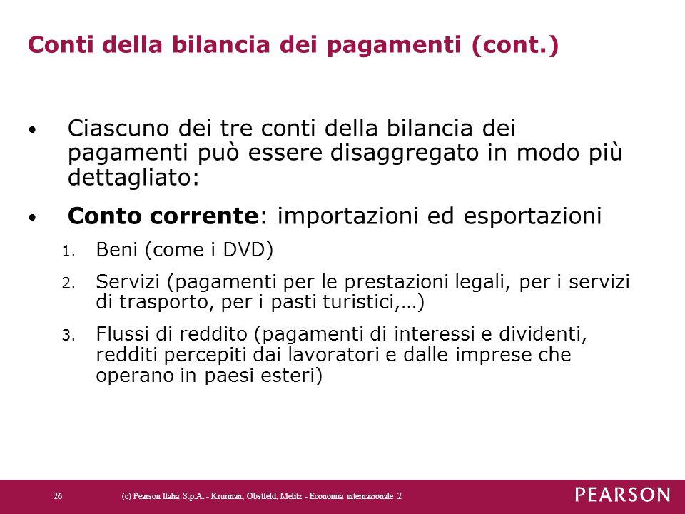 Conti della bilancia dei pagamenti (cont.) Ciascuno dei tre conti della bilancia dei pagamenti può essere disaggregato in modo più dettagliato: Conto