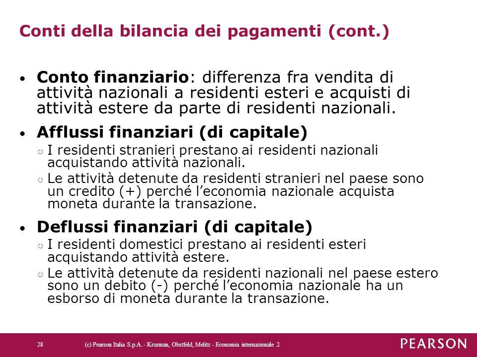 Conti della bilancia dei pagamenti (cont.) Conto finanziario: differenza fra vendita di attività nazionali a residenti esteri e acquisti di attività estere da parte di residenti nazionali.