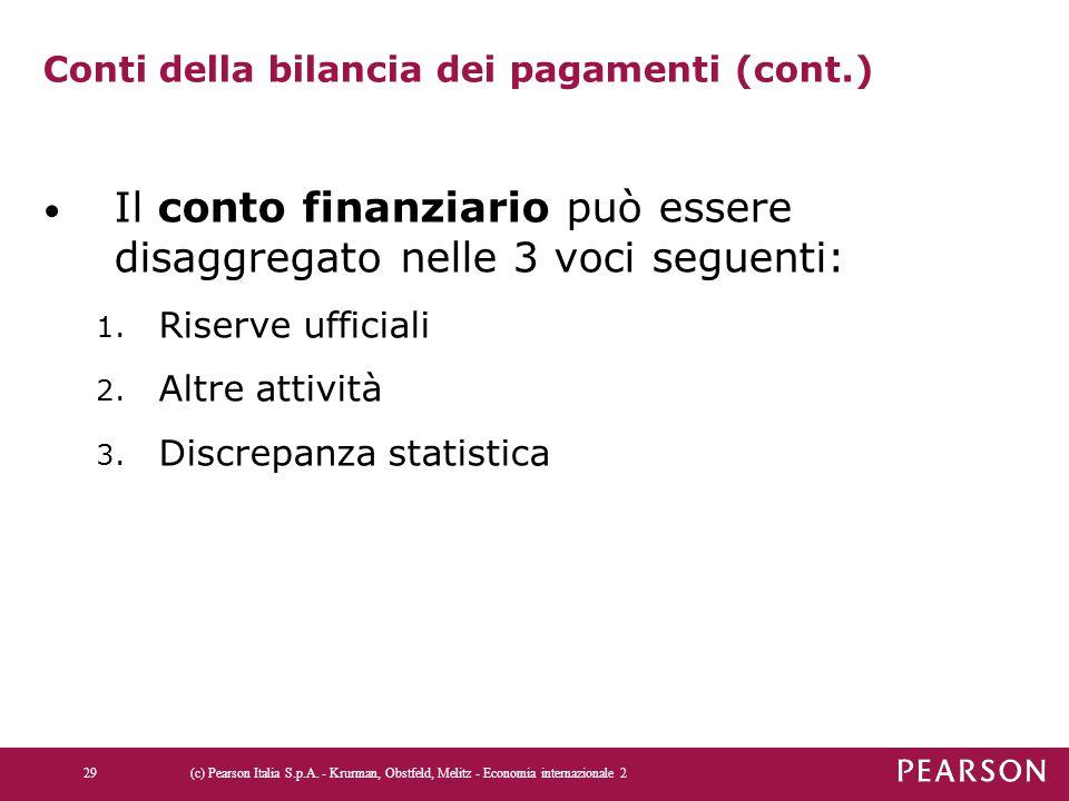 Conti della bilancia dei pagamenti (cont.) Il conto finanziario può essere disaggregato nelle 3 voci seguenti: 1. Riserve ufficiali 2. Altre attività