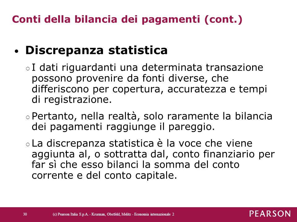 Conti della bilancia dei pagamenti (cont.) Discrepanza statistica ○ I dati riguardanti una determinata transazione possono provenire da fonti diverse, che differiscono per copertura, accuratezza e tempi di registrazione.
