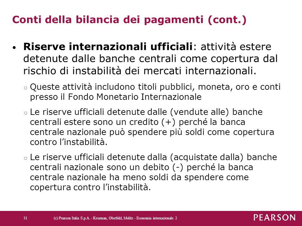 Conti della bilancia dei pagamenti (cont.) Riserve internazionali ufficiali: attività estere detenute dalle banche centrali come copertura dal rischio di instabilità dei mercati internazionali.