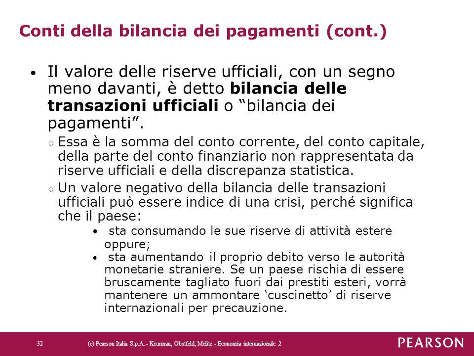 Conti della bilancia dei pagamenti (cont.) Il valore delle riserve ufficiali, con un segno meno davanti, è detto bilancia delle transazioni ufficiali o bilancia dei pagamenti .