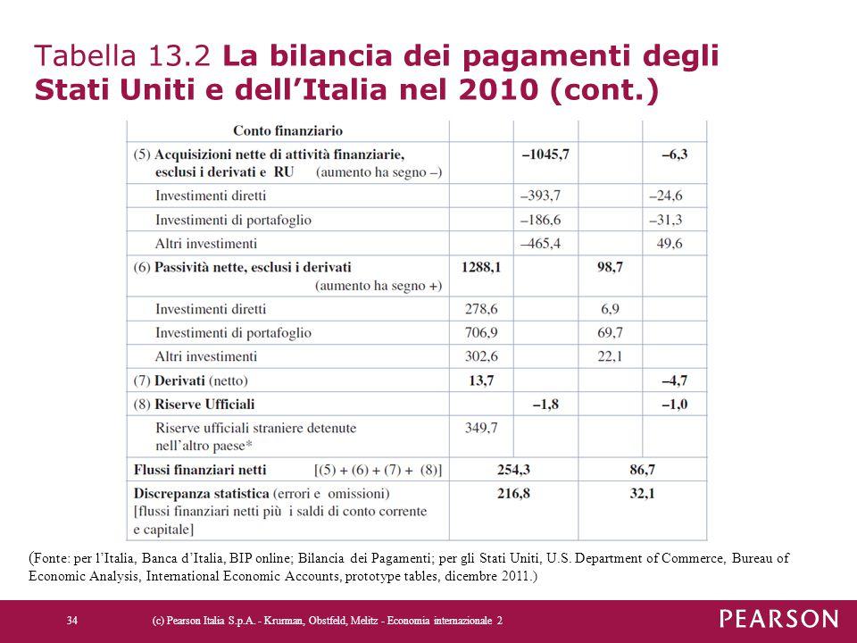 Tabella 13.2 La bilancia dei pagamenti degli Stati Uniti e dell'Italia nel 2010 (cont.) (c) Pearson Italia S.p.A. - Krurman, Obstfeld, Melitz - Econom