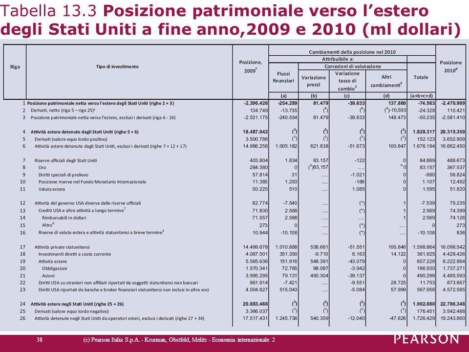 Tabella 13.3 Posizione patrimoniale verso l'estero degli Stati Uniti a fine anno,2009 e 2010 (ml dollari) (c) Pearson Italia S.p.A. - Krurman, Obstfel
