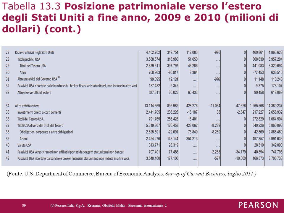 Tabella 13.3 Posizione patrimoniale verso l'estero degli Stati Uniti a fine anno, 2009 e 2010 (milioni di dollari) (cont.) (c) Pearson Italia S.p.A. -