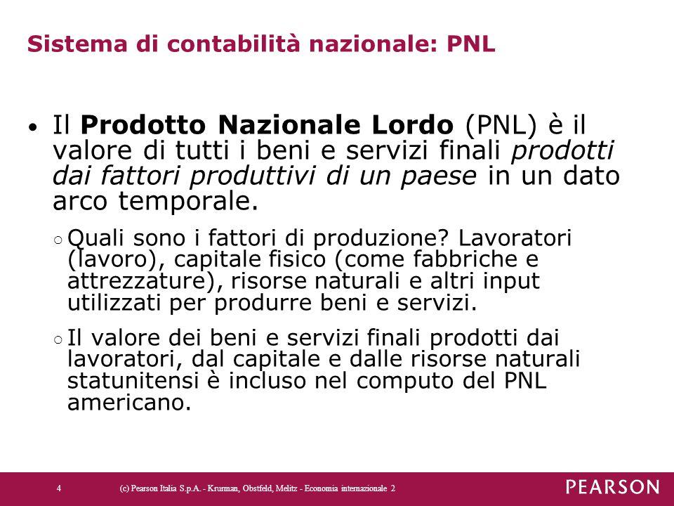 Sistema di contabilità nazionale: PNL Il Prodotto Nazionale Lordo (PNL) è il valore di tutti i beni e servizi finali prodotti dai fattori produttivi di un paese in un dato arco temporale.