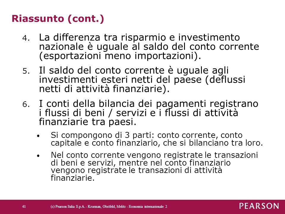 Riassunto (cont.) 4. La differenza tra risparmio e investimento nazionale è uguale al saldo del conto corrente (esportazioni meno importazioni). 5. Il