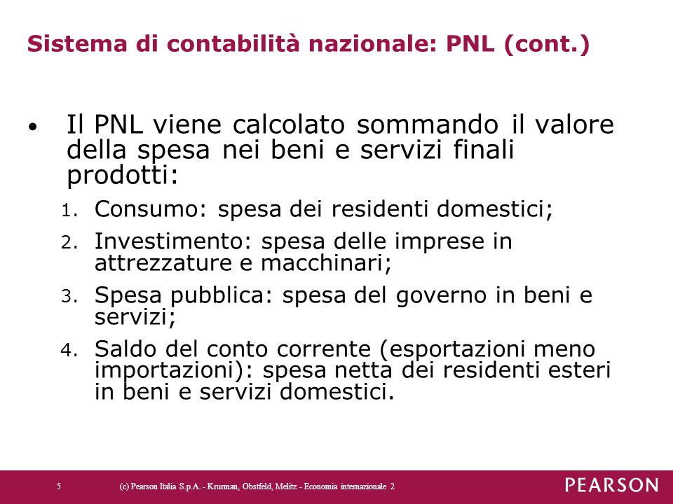 Sistema di contabilità nazionale: PNL (cont.) Il PNL viene calcolato sommando il valore della spesa nei beni e servizi finali prodotti: 1. Consumo: sp