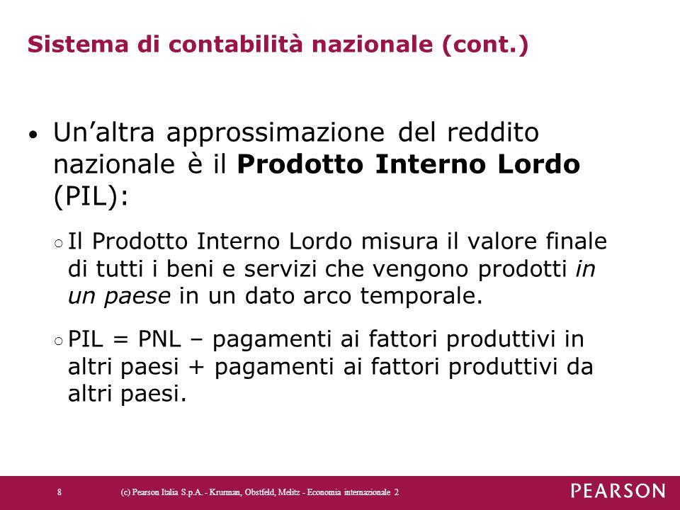 Tabella 13.3 Posizione patrimoniale verso l'estero degli Stati Uniti a fine anno, 2009 e 2010 (milioni di dollari) (cont.) (c) Pearson Italia S.p.A.