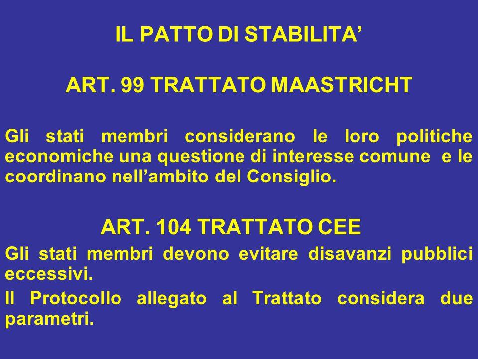 IL PATTO DI STABILITA' ART.