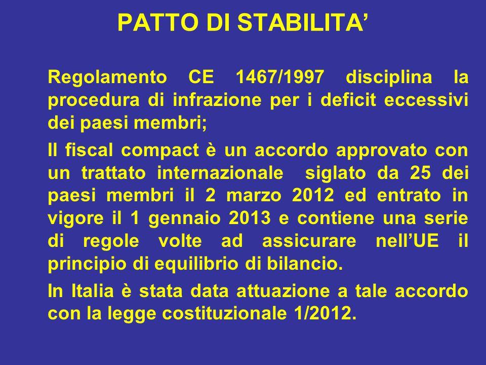 PATTO DI STABILITA' Regolamento CE 1467/1997 disciplina la procedura di infrazione per i deficit eccessivi dei paesi membri; Il fiscal compact è un accordo approvato con un trattato internazionale siglato da 25 dei paesi membri il 2 marzo 2012 ed entrato in vigore il 1 gennaio 2013 e contiene una serie di regole volte ad assicurare nell'UE il principio di equilibrio di bilancio.