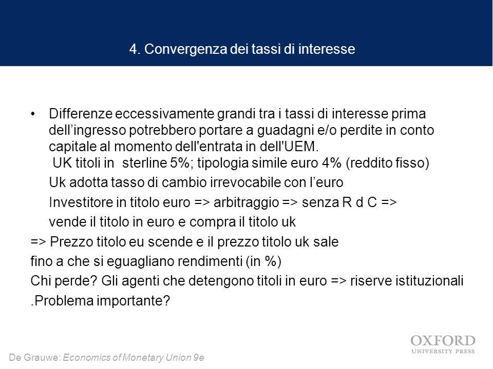 De Grauwe: Economics of Monetary Union 9e 4.