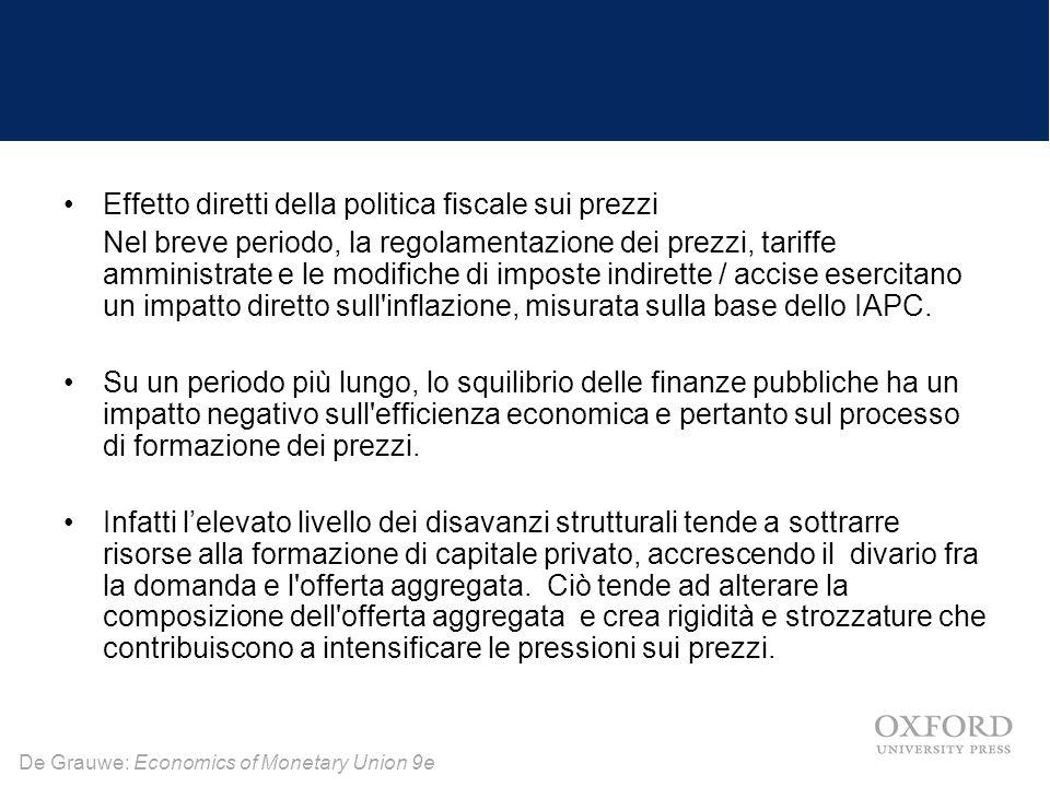 De Grauwe: Economics of Monetary Union 9e Effetto diretti della politica fiscale sui prezzi Nel breve periodo, la regolamentazione dei prezzi, tariffe amministrate e le modifiche di imposte indirette / accise esercitano un impatto diretto sull inflazione, misurata sulla base dello IAPC.