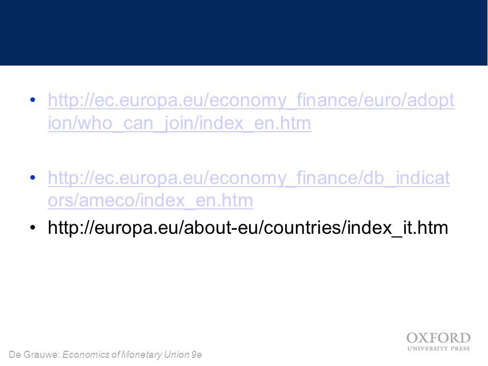 De Grauwe: Economics of Monetary Union 9e http://ec.europa.eu/economy_finance/euro/adopt ion/who_can_join/index_en.htmhttp://ec.europa.eu/economy_finance/euro/adopt ion/who_can_join/index_en.htm http://ec.europa.eu/economy_finance/db_indicat ors/ameco/index_en.htmhttp://ec.europa.eu/economy_finance/db_indicat ors/ameco/index_en.htm http://europa.eu/about-eu/countries/index_it.htm