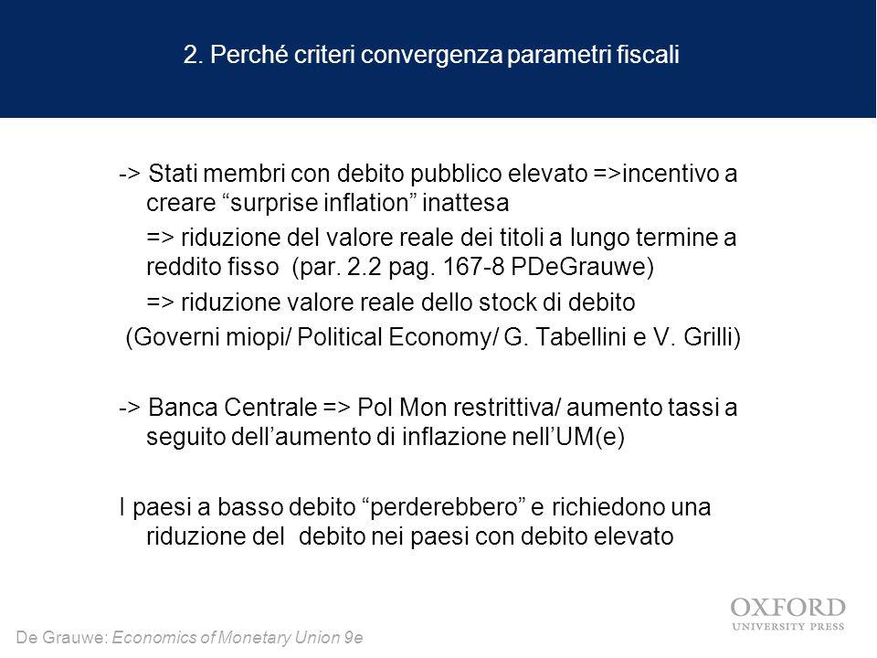 De Grauwe: Economics of Monetary Union 9e 2. Perché criteri convergenza parametri fiscali -> Stati membri con debito pubblico elevato =>incentivo a cr