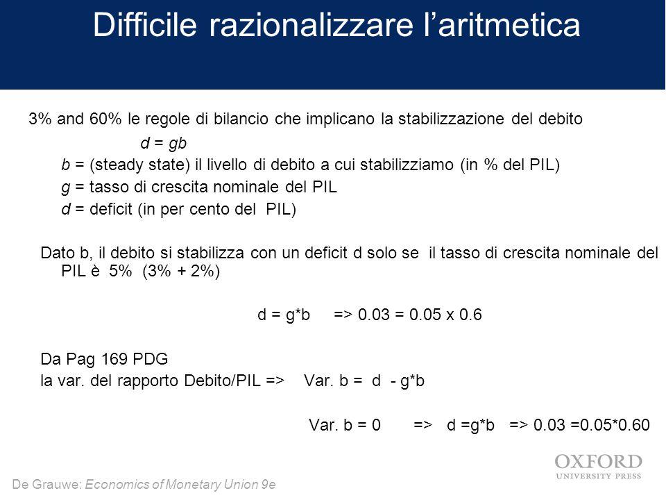 De Grauwe: Economics of Monetary Union 9e Difficile razionalizzare l'aritmetica 3% and 60% le regole di bilancio che implicano la stabilizzazione del debito d = gb b = (steady state) il livello di debito a cui stabilizziamo (in % del PIL) g = tasso di crescita nominale del PIL d = deficit (in per cento del PIL) Dato b, il debito si stabilizza con un deficit d solo se il tasso di crescita nominale del PIL è 5% (3% + 2%) d = g*b => 0.03 = 0.05 x 0.6 Da Pag 169 PDG la var.