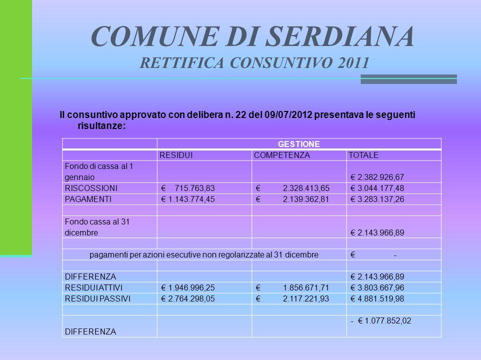 COMUNE DI SERDIANA RETTIFICA CONSUNTIVO 2011 Il consuntivo approvato con delibera n.