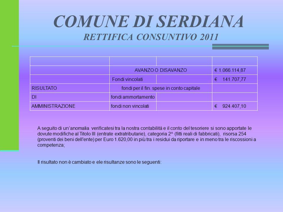 COMUNE DI SERDIANA RETTIFICA CONSUNTIVO 2011 AVANZO O DISAVANZO € 1.066.114,87 Fondi vincolati € 141.707,77 RISULTATOfondi per il fin.