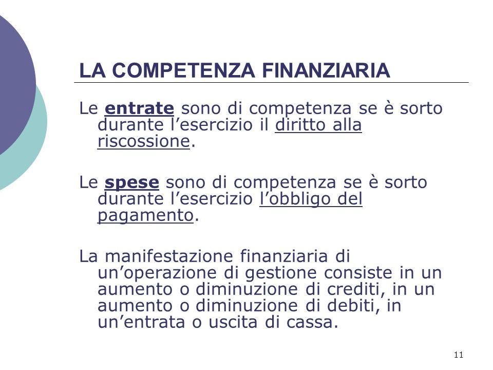 11 LA COMPETENZA FINANZIARIA Le entrate sono di competenza se è sorto durante l'esercizio il diritto alla riscossione.