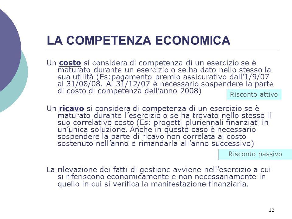 13 LA COMPETENZA ECONOMICA Un costo si considera di competenza di un esercizio se è maturato durante un esercizio o se ha dato nello stesso la sua utilità (Es:pagamento premio assicurativo dall'1/9/07 al 31/08/08.