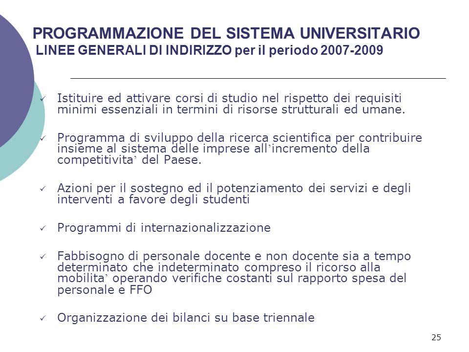 25 PROGRAMMAZIONE DEL SISTEMA UNIVERSITARIO LINEE GENERALI DI INDIRIZZO per il periodo 2007-2009 Istituire ed attivare corsi di studio nel rispetto dei requisiti minimi essenziali in termini di risorse strutturali ed umane.