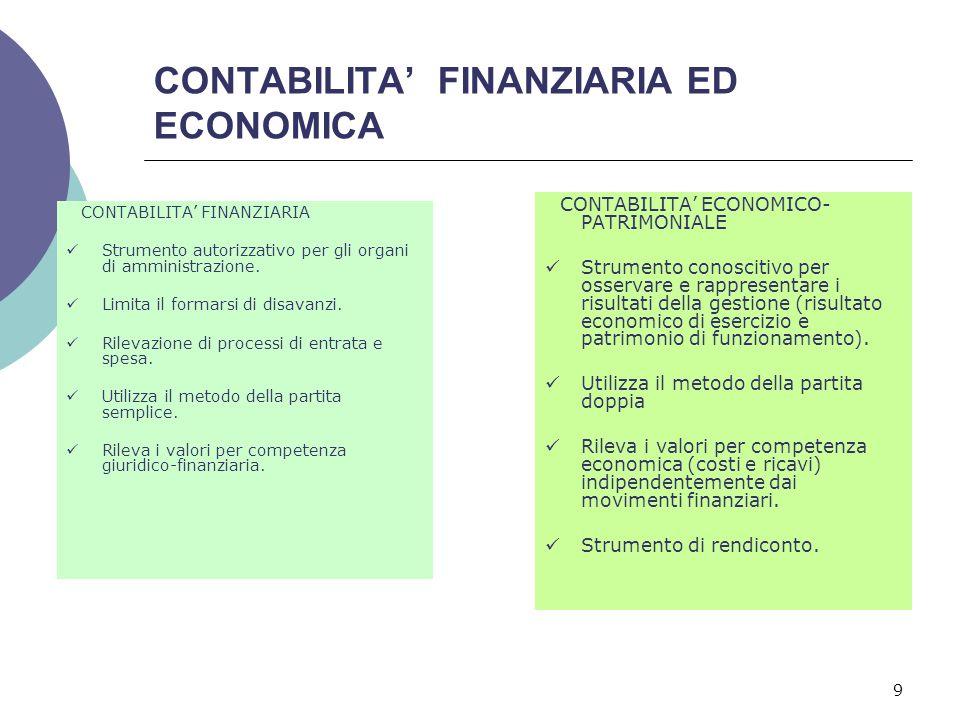9 CONTABILITA' FINANZIARIA ED ECONOMICA CONTABILITA' FINANZIARIA Strumento autorizzativo per gli organi di amministrazione. Limita il formarsi di disa