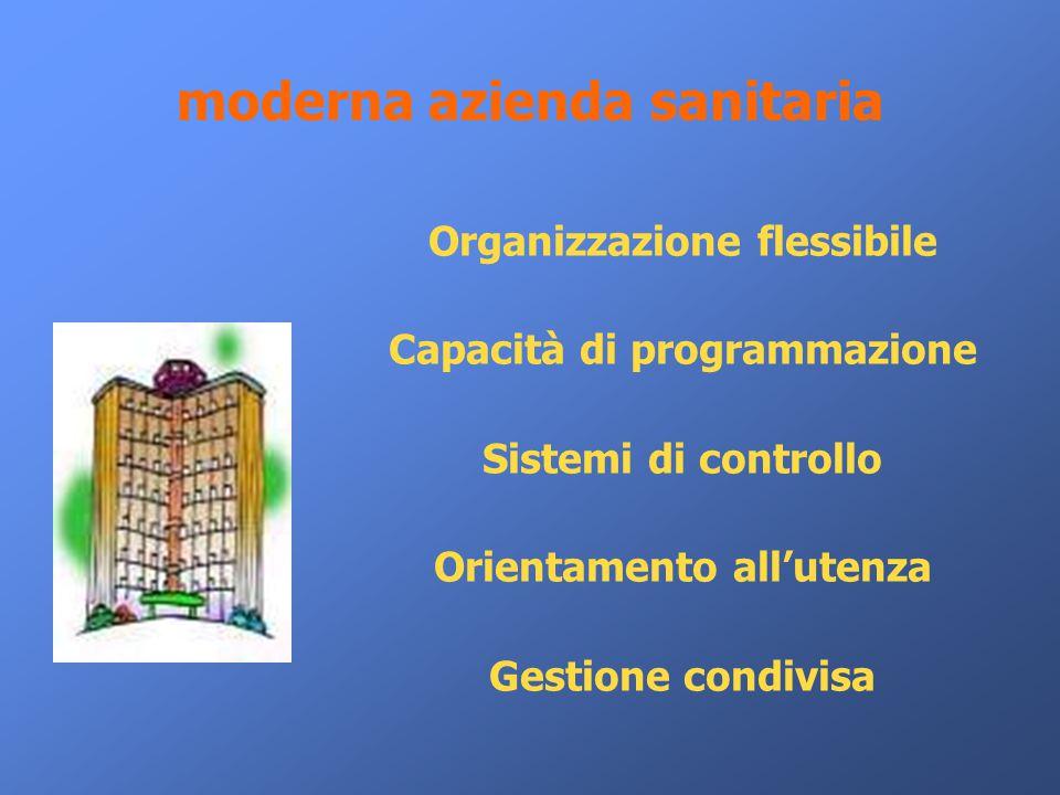 moderna azienda sanitaria Organizzazione flessibile Capacità di programmazione Sistemi di controllo Orientamento all'utenza Gestione condivisa